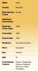 A summary of Mary Weaver's case, from the National Registry of Exonerations.